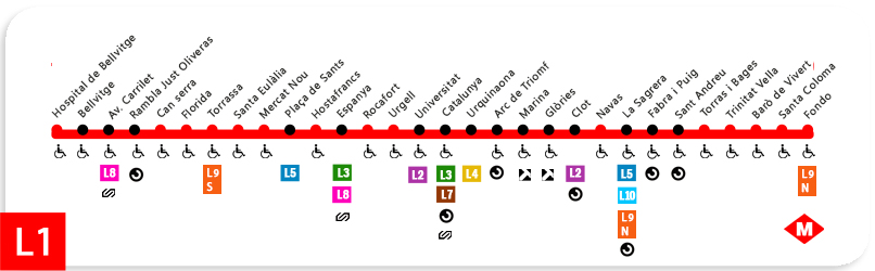 Line 1 Red Of The Barcelona Metro