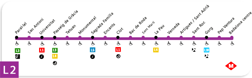 Line 2 Lilac Of The Barcelona Metro