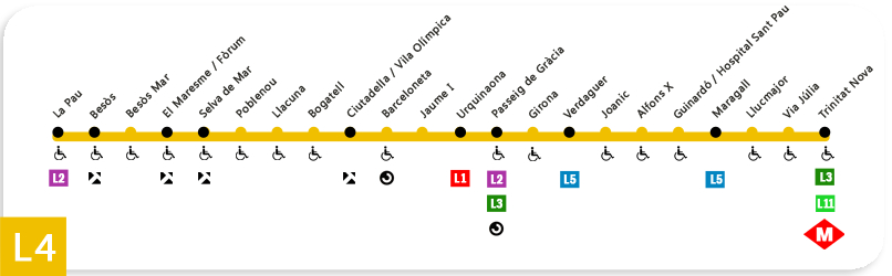 Lineas De Metro Barcelona Mapa.Linea 4 Amarilla Del Metro Barcelona