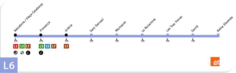 Plano linea 6 del metro de barcelona