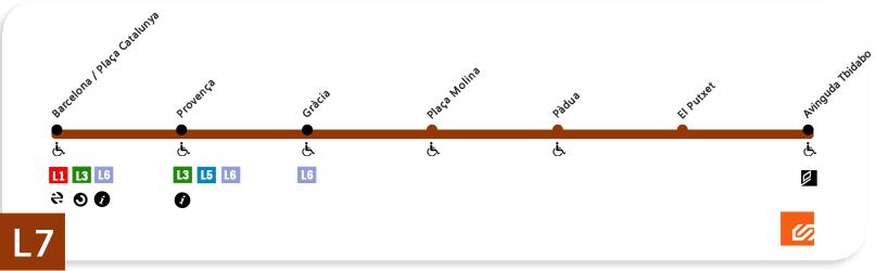 Line 7 brown of the barcelona metro for Linea barcelona