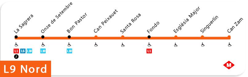 L nea 9 nord naranja del metro barcelona for Linea barcelona