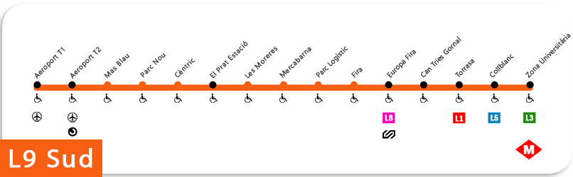 Line 9 sud orange of the barcelona metro for Houseplans vivente del sud